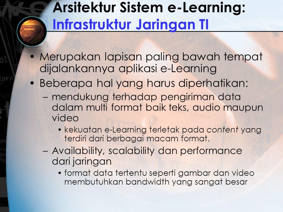 Arsitektur Sistem e-Learning: Infrastruktur Jaringan TI Merupakan lapisan paling bawah tempat dijalankannya aplikasi e-Learning Beberapa hal yang haru