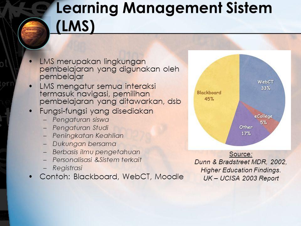 Learning Management Sistem (LMS) LMS merupakan lingkungan pembelajaran yang digunakan oleh pembelajar LMS mengatur semua interaksi termasuk navigasi,