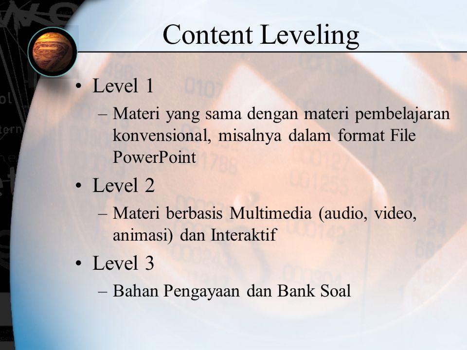 Content Leveling Level 1 –Materi yang sama dengan materi pembelajaran konvensional, misalnya dalam format File PowerPoint Level 2 –Materi berbasis Mul