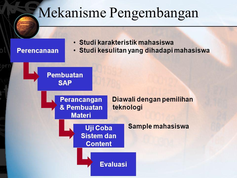 Mekanisme Pengembangan Uji Coba Sistem dan Content Perencanaan Pembuatan SAP Perancangan & Pembuatan Materi Studi karakteristik mahasiswa Studi kesuli