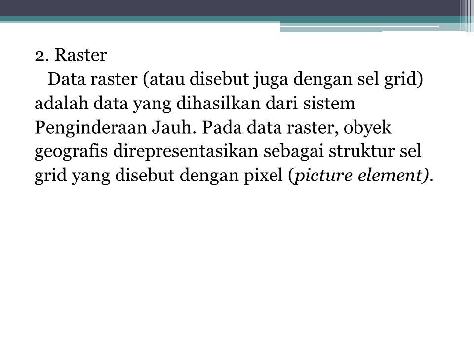 2. Raster Data raster (atau disebut juga dengan sel grid) adalah data yang dihasilkan dari sistem Penginderaan Jauh. Pada data raster, obyek geografis
