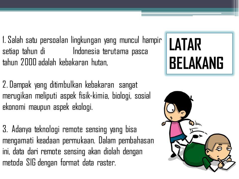 1. Salah satu persoalan lingkungan yang muncul hampir setiap tahun di Indonesia terutama pasca tahun 2000 adalah kebakaran hutan, 2. Dampak yang ditim