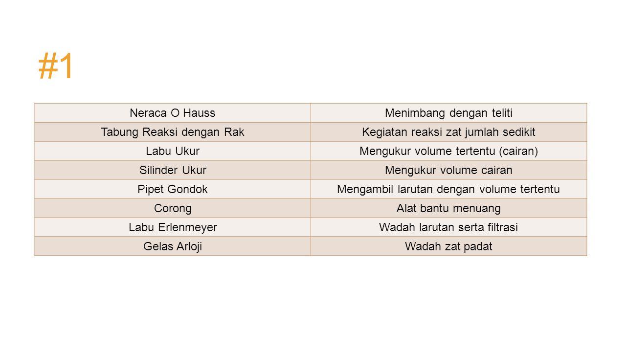 #1 Neraca O HaussMenimbang dengan teliti Tabung Reaksi dengan RakKegiatan reaksi zat jumlah sedikit Labu UkurMengukur volume tertentu (cairan) Silinde