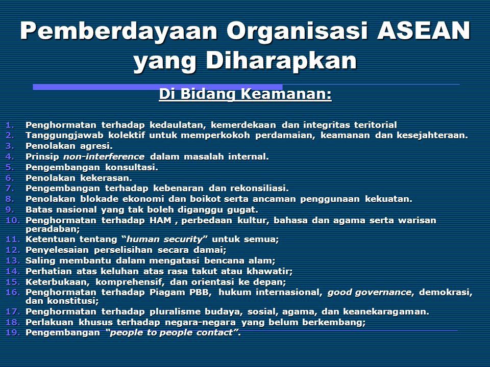 Pemberdayaan Organisasi ASEAN yang Diharapkan Di Bidang Keamanan: 1.Penghormatan terhadap kedaulatan, kemerdekaan dan integritas teritorial 2.Tanggung