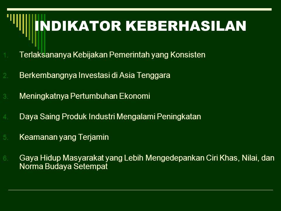 INDIKATOR KEBERHASILAN 1. Terlaksananya Kebijakan Pemerintah yang Konsisten 2. Berkembangnya Investasi di Asia Tenggara 3. Meningkatnya Pertumbuhan Ek