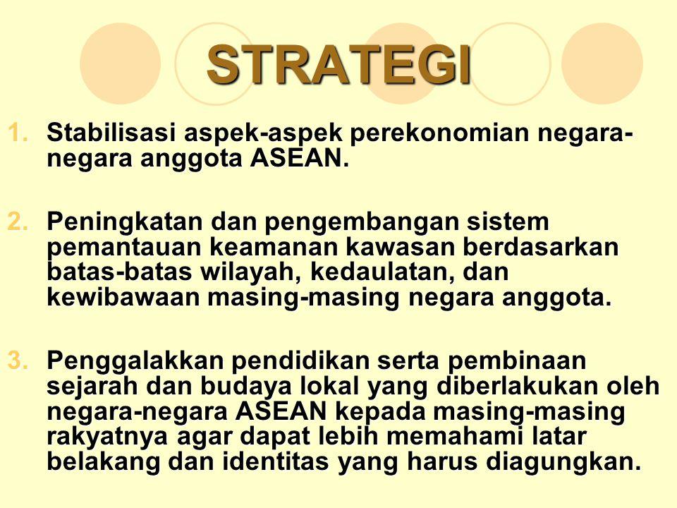 STRATEGI 1.Stabilisasi aspek-aspek perekonomian negara- negara anggota ASEAN. 2.Peningkatan dan pengembangan sistem pemantauan keamanan kawasan berdas