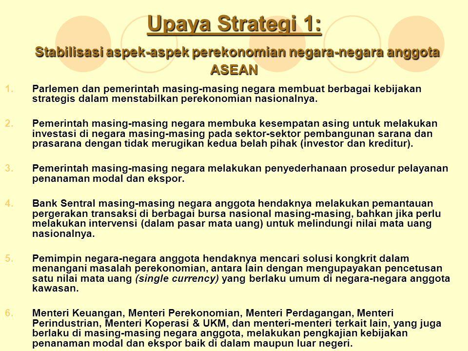 Upaya Strategi 1: Stabilisasi aspek-aspek perekonomian negara-negara anggota ASEAN 1.Parlemen dan pemerintah masing-masing negara membuat berbagai keb