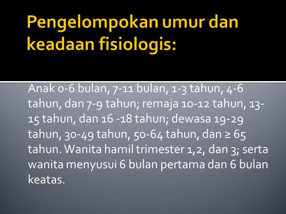 Anak 0-6 bulan, 7-11 bulan, 1-3 tahun, 4-6 tahun, dan 7-9 tahun; remaja 10-12 tahun, 13- 15 tahun, dan 16 -18 tahun; dewasa 19-29 tahun, 30-49 tahun,