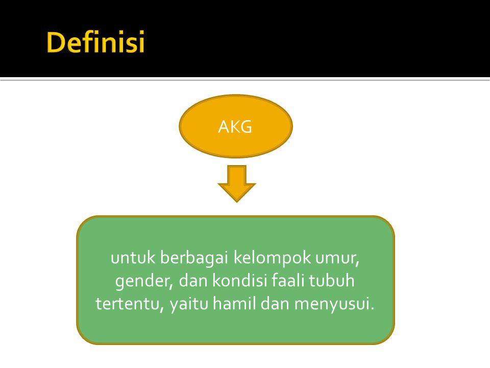 Tahun Pertama 1968 AKG Widyakarya Nasional Pangan dan Gizi yang diselenggarakan oleh Lembaga Ilmu Pengetahuan Indonesia (LIPI).