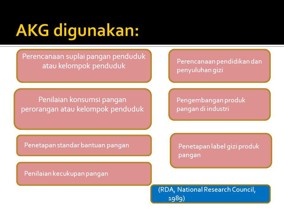 AKG di Indonesia tahun 2004 disusun berdasarkan hasil enam kali lokakarya Regional Asia Tenggara yang diselenggarakan oleh International Life Science Institute dan FAOdalam rangka mengharmonisasikan AKG bagi Asia Tenggara (Muhilal dan Hardinsyah, 2004).