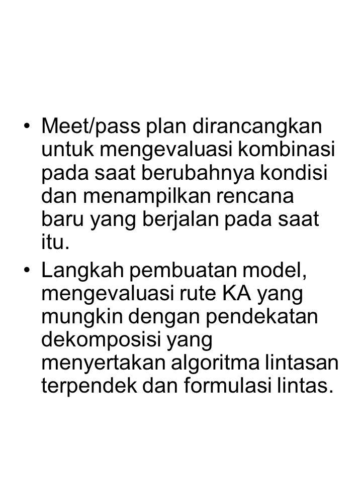 Meet/pass plan dirancangkan untuk mengevaluasi kombinasi pada saat berubahnya kondisi dan menampilkan rencana baru yang berjalan pada saat itu.