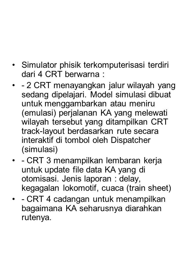 Simulator phisik terkomputerisasi terdiri dari 4 CRT berwarna : - 2 CRT menayangkan jalur wilayah yang sedang dipelajari.