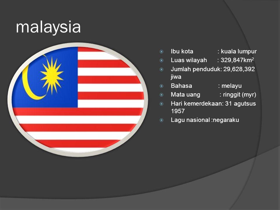 malaysia  Ibu kota : kuala lumpur  Luas wilayah : 329,847km 2  Jumlah penduduk: 29,628,392 jiwa  Bahasa : melayu  Mata uang : ringgit (myr)  Hari kemerdekaan: 31 agutsus 1957  Lagu nasional :negaraku