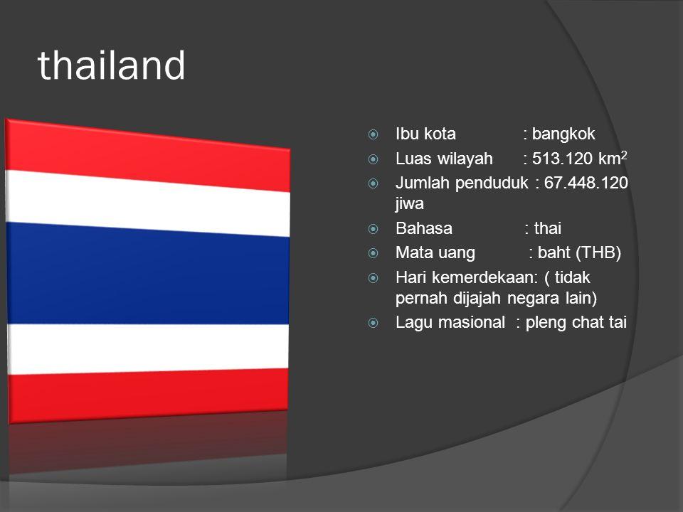 thailand  Ibu kota : bangkok  Luas wilayah : 513.120 km 2  Jumlah penduduk : 67.448.120 jiwa  Bahasa : thai  Mata uang : baht (THB)  Hari kemerdekaan: ( tidak pernah dijajah negara lain)  Lagu masional : pleng chat tai