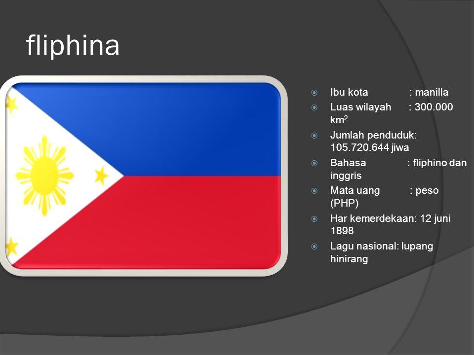 fliphina  Ibu kota : manilla  Luas wilayah : 300.000 km 2  Jumlah penduduk: 105.720.644 jiwa  Bahasa : fliphino dan inggris  Mata uang : peso (PHP)  Har kemerdekaan: 12 juni 1898  Lagu nasional: lupang hinirang