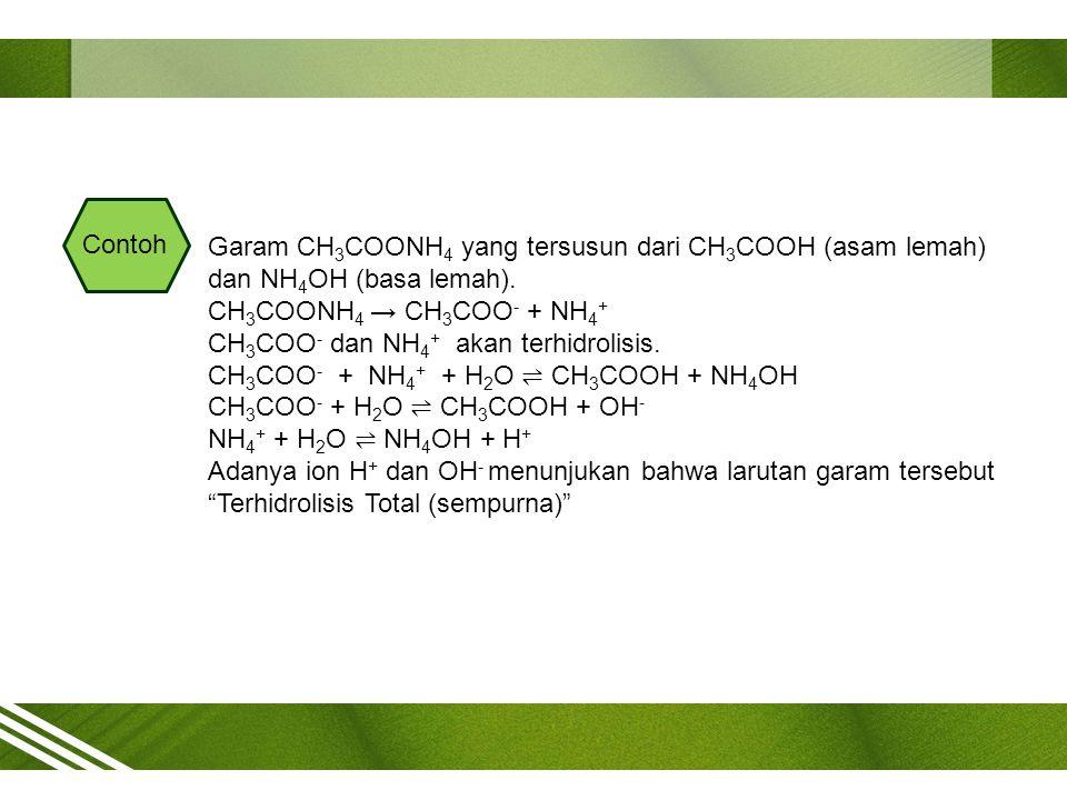 Latihan Soal Dengan mempertimbangkan kekuatan asam dan basa pembentuknya, ramalkan sifat larutan garam berikut.