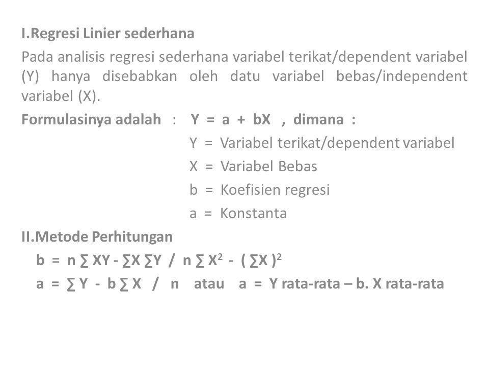 I.Regresi Linier sederhana Pada analisis regresi sederhana variabel terikat/dependent variabel (Y) hanya disebabkan oleh datu variabel bebas/independe