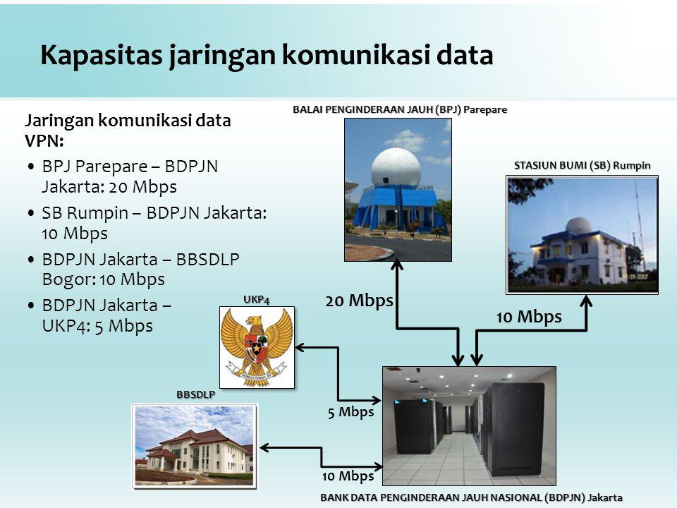 Kapasitas jaringan komunikasi data Jaringan komunikasi data VPN: BPJ Parepare – BDPJN Jakarta: 20 Mbps SB Rumpin – BDPJN Jakarta: 10 Mbps BDPJN Jakart