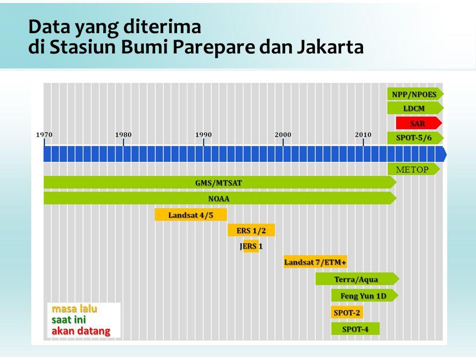 Data yang diterima di Stasiun Bumi Parepare dan Jakarta METOP