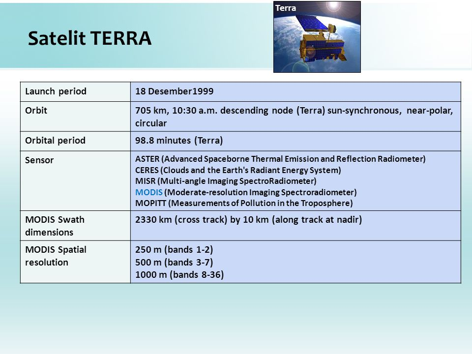 Contoh Produk MODIS MOD04 Aerosol Optical Depth Tanggal 21 Oktober 2013 Aqua