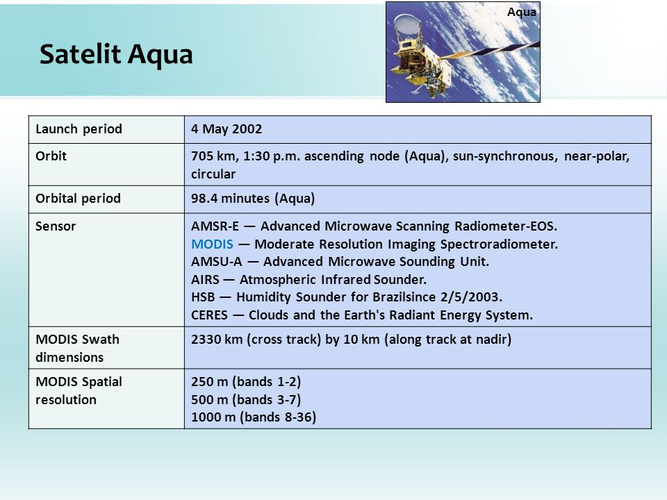 Satelit Aqua Launch period4 May 2002 Orbit705 km, 1:30 p.m. ascending node (Aqua), sun-synchronous, near-polar, circular Orbital period98.4 minutes (A