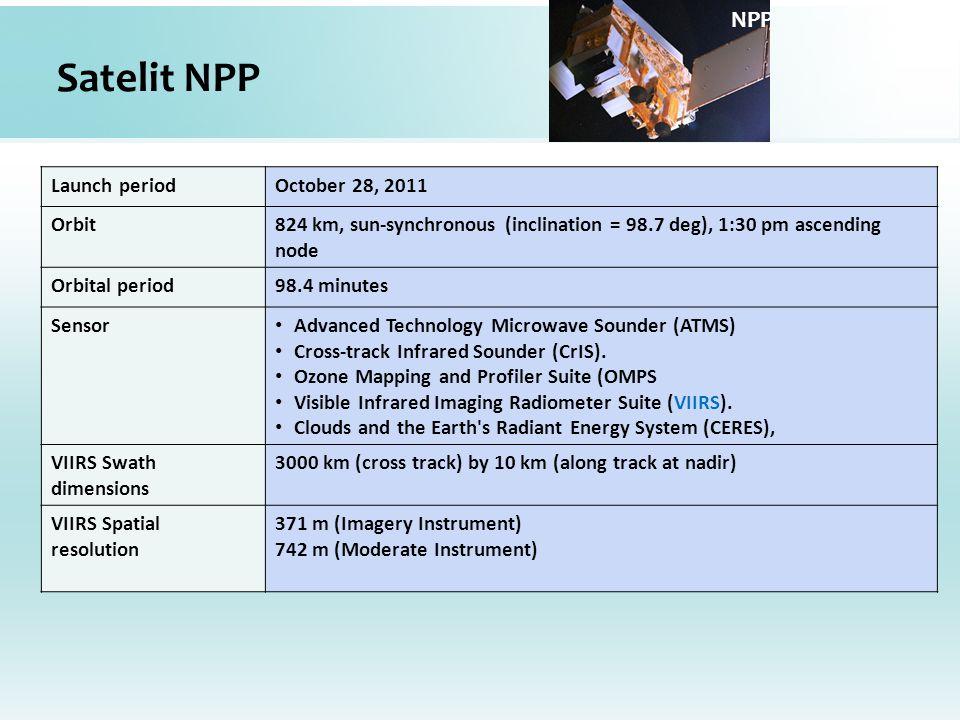 Contoh Produk METOP CLOUD PROPERTIES Cloud Amount Total Tanggal 29 September 2013
