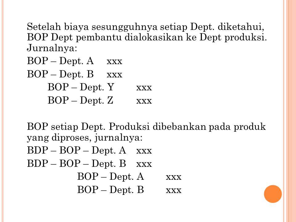 Setelah biaya sesungguhnya setiap Dept. diketahui, BOP Dept pembantu dialokasikan ke Dept produksi. Jurnalnya: BOP – Dept. Axxx BOP – Dept. Bxxx BOP –