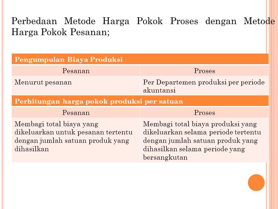Perbedaan Metode Harga Pokok Proses dengan Metode Harga Pokok Pesanan; Pengumpulan Biaya Produksi PesananProses Menurut pesananPer Departemen produksi