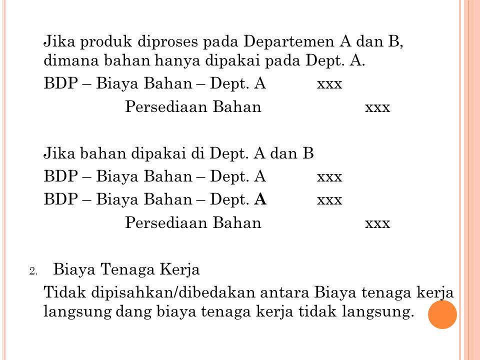 Jika produk diproses pada Departemen A dan B, dimana bahan hanya dipakai pada Dept. A. BDP – Biaya Bahan – Dept. Axxx Persediaan Bahanxxx Jika bahan d