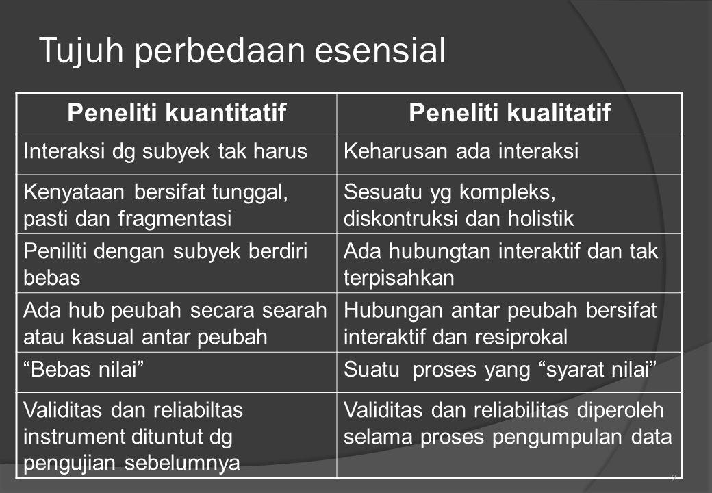 Tujuh perbedaan esensial Peneliti kuantitatifPeneliti kualitatif Interaksi dg subyek tak harusKeharusan ada interaksi Kenyataan bersifat tunggal, past