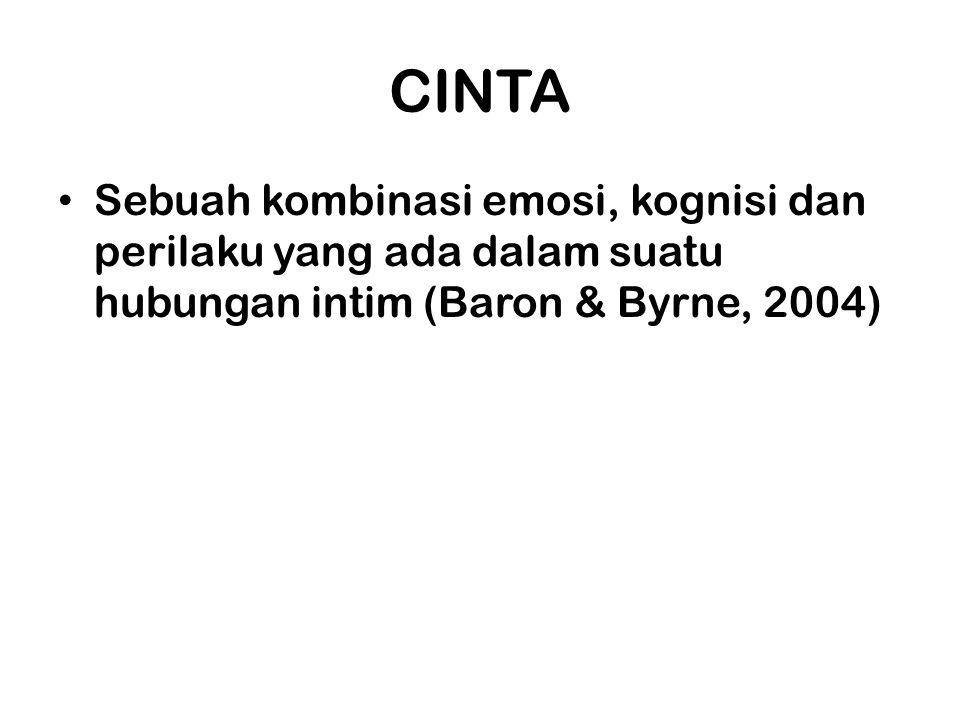 CINTA Sebuah kombinasi emosi, kognisi dan perilaku yang ada dalam suatu hubungan intim (Baron & Byrne, 2004)