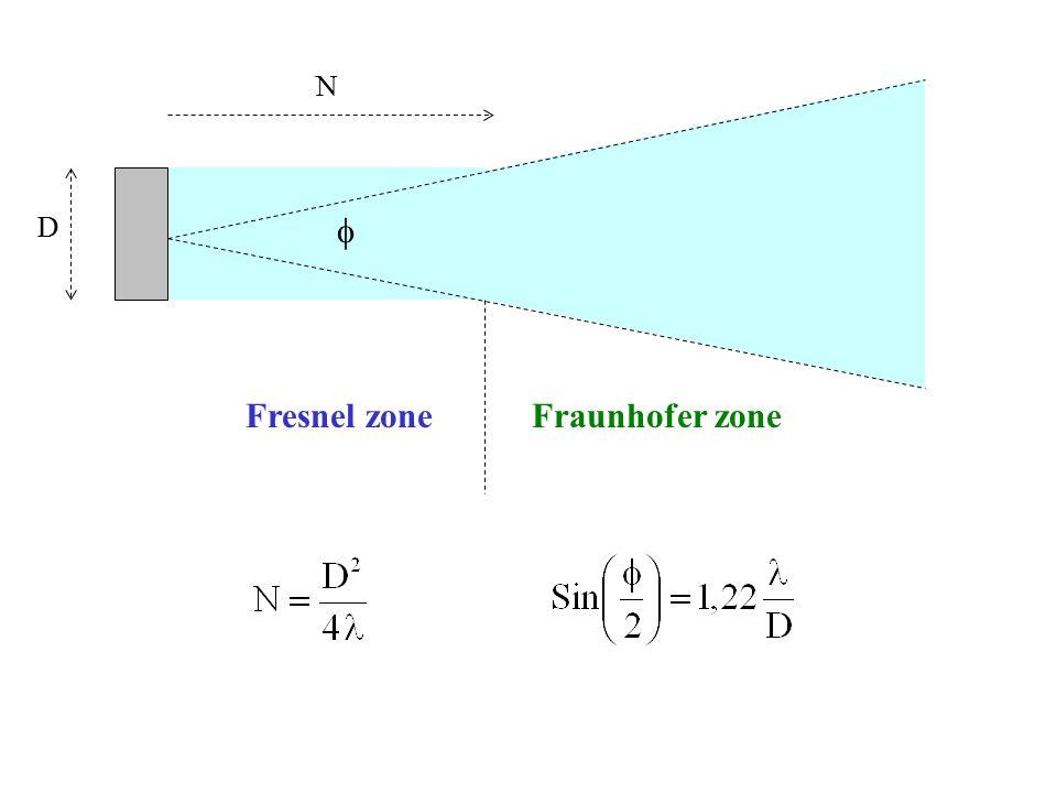  D N Fraunhofer zoneFresnel zone