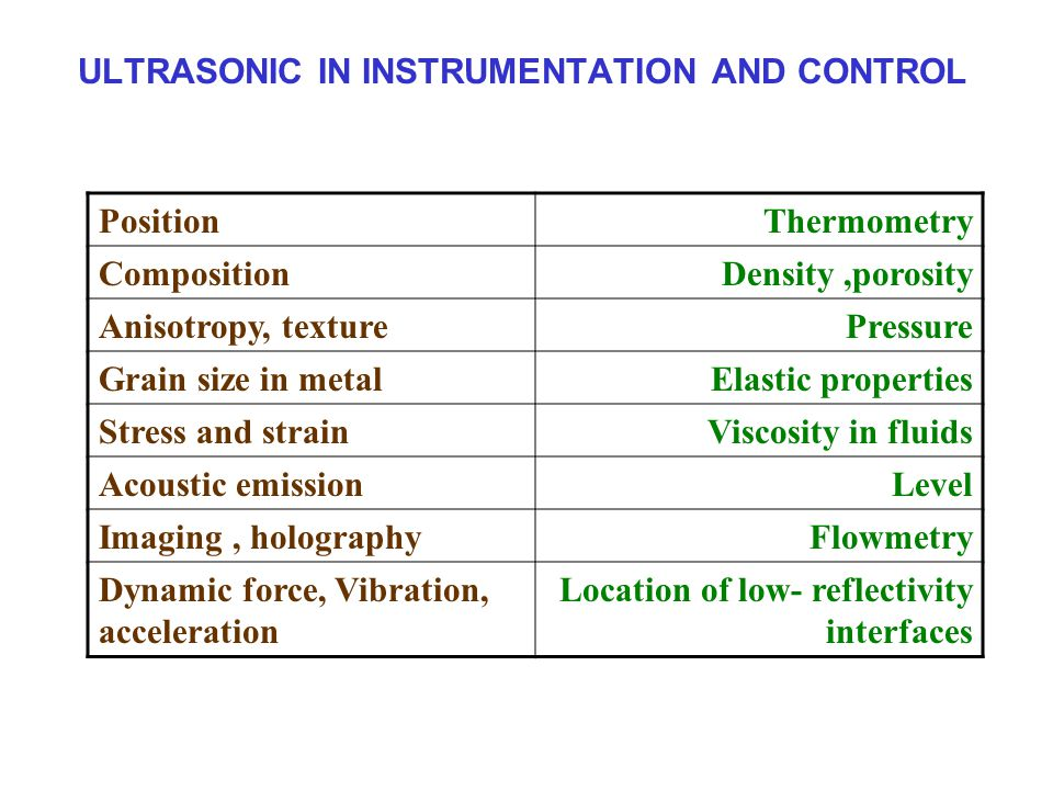 ULTRASONIC IN INSTRUMENTATION AND CONTROL PositionThermometry CompositionDensity,porosity Anisotropy, texturePressure Grain size in metalElastic prope