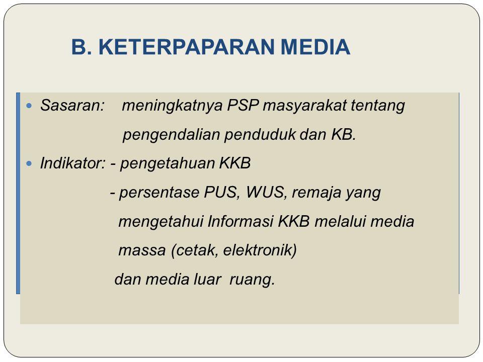 B.KETERPAPARAN MEDIA Sasaran: meningkatnya PSP masyarakat tentang pengendalian penduduk dan KB.