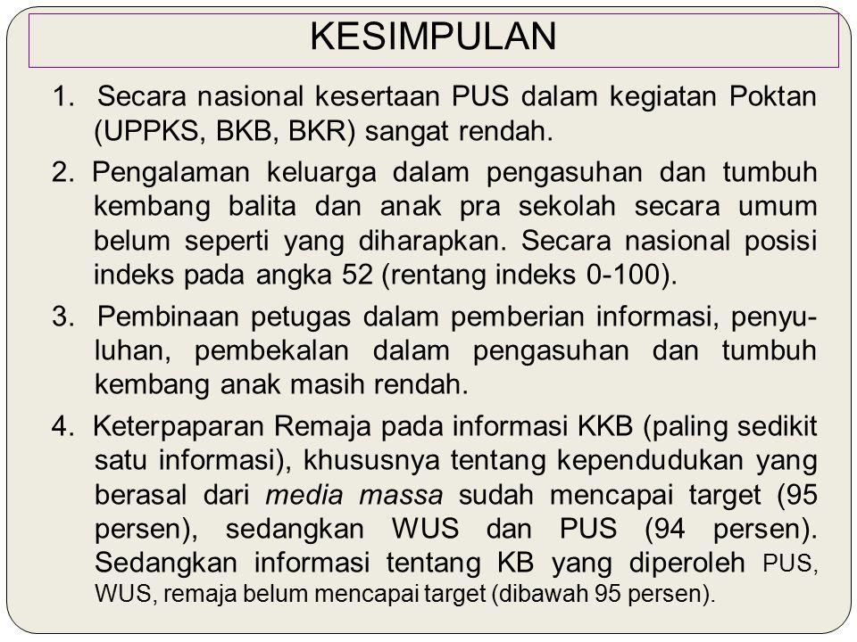 KESIMPULAN 1. Secara nasional kesertaan PUS dalam kegiatan Poktan (UPPKS, BKB, BKR) sangat rendah. 2. Pengalaman keluarga dalam pengasuhan dan tumbuh