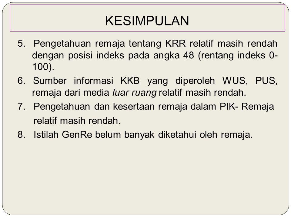 KESIMPULAN 5. Pengetahuan remaja tentang KRR relatif masih rendah dengan posisi indeks pada angka 48 (rentang indeks 0- 100). 6. Sumber informasi KKB