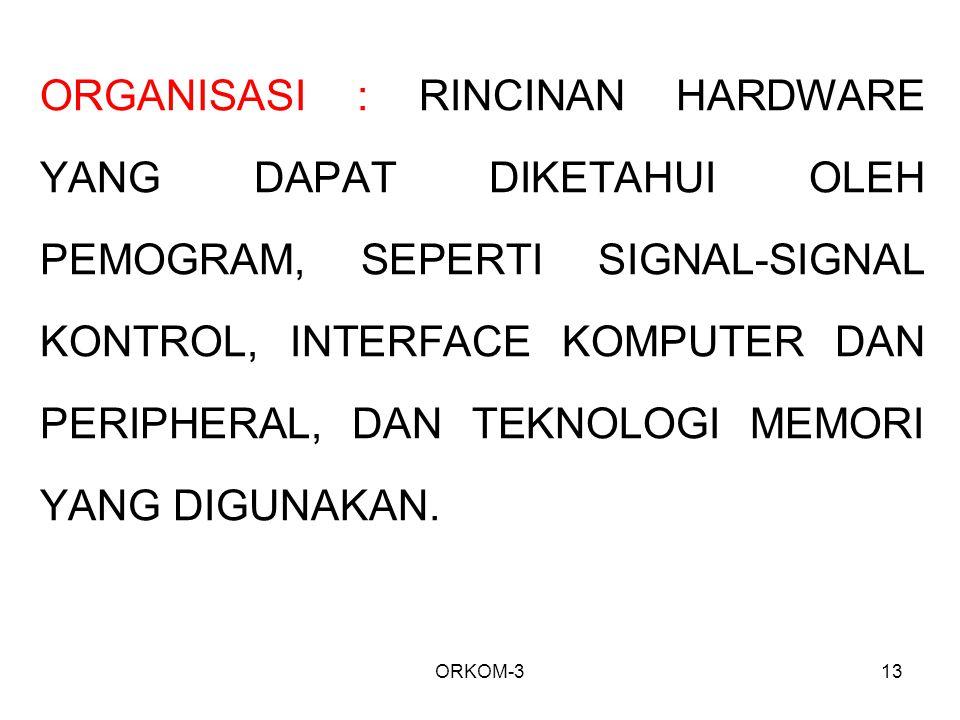 ORKOM-313 ORGANISASI : RINCINAN HARDWARE YANG DAPAT DIKETAHUI OLEH PEMOGRAM, SEPERTI SIGNAL-SIGNAL KONTROL, INTERFACE KOMPUTER DAN PERIPHERAL, DAN TEK