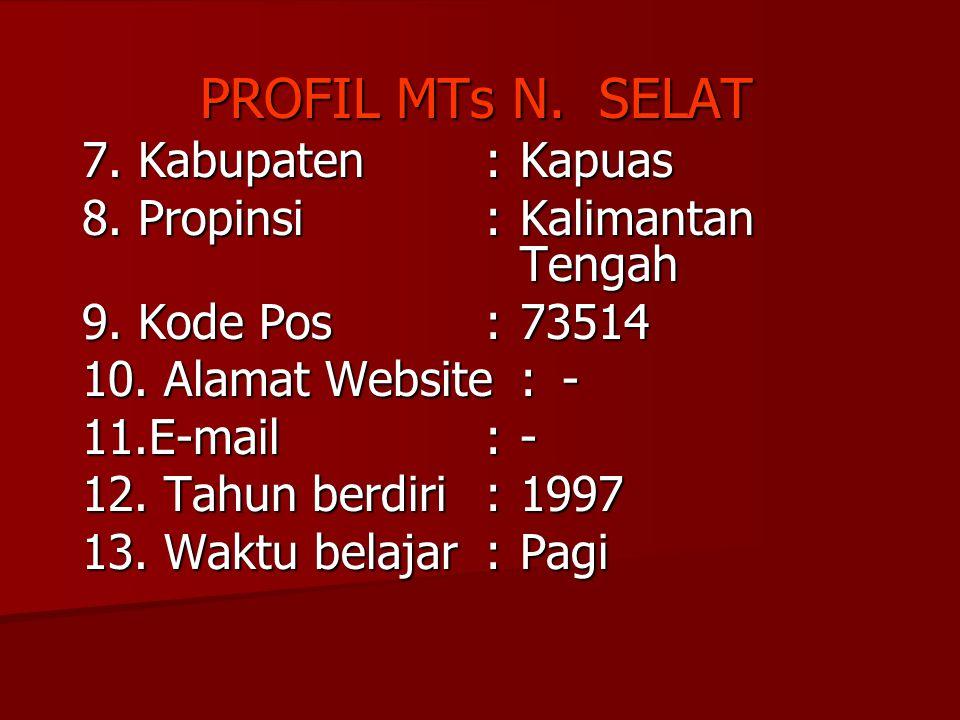 PROFIL MTs N. SELAT 7. Kabupaten: Kapuas 8. Propinsi: Kalimantan Tengah 9. Kode Pos: 73514 10. Alamat Website: - 11.E-mail : - 12. Tahun berdiri: 1997
