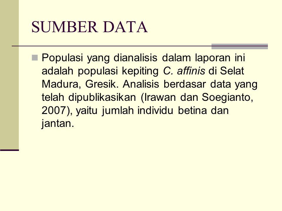 SUMBER DATA Populasi yang dianalisis dalam laporan ini adalah populasi kepiting C.