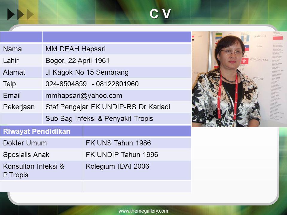 C V www.themegallery.com NamaMM.DEAH.Hapsari LahirBogor, 22 April 1961 AlamatJl Kagok No 15 Semarang Telp024-8504859 - 08122801960 Emailmmhapsari@yaho