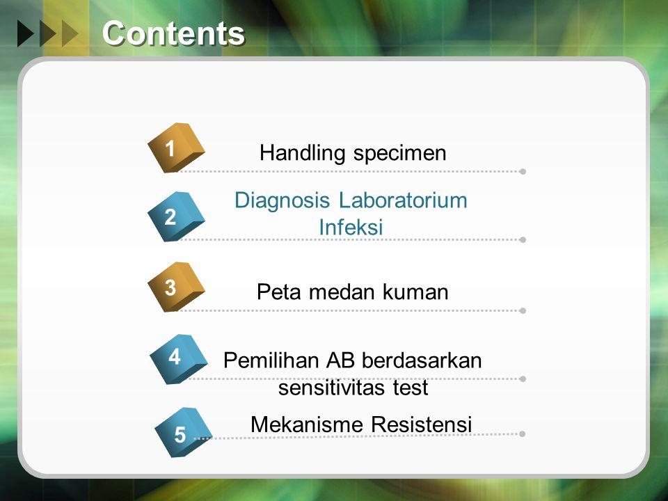 Contents Handling specimen 1 Diagnosis Laboratorium Infeksi 2 Peta medan kuman 3 Pemilihan AB berdasarkan sensitivitas test 4 4 5 Mekanisme Resistensi