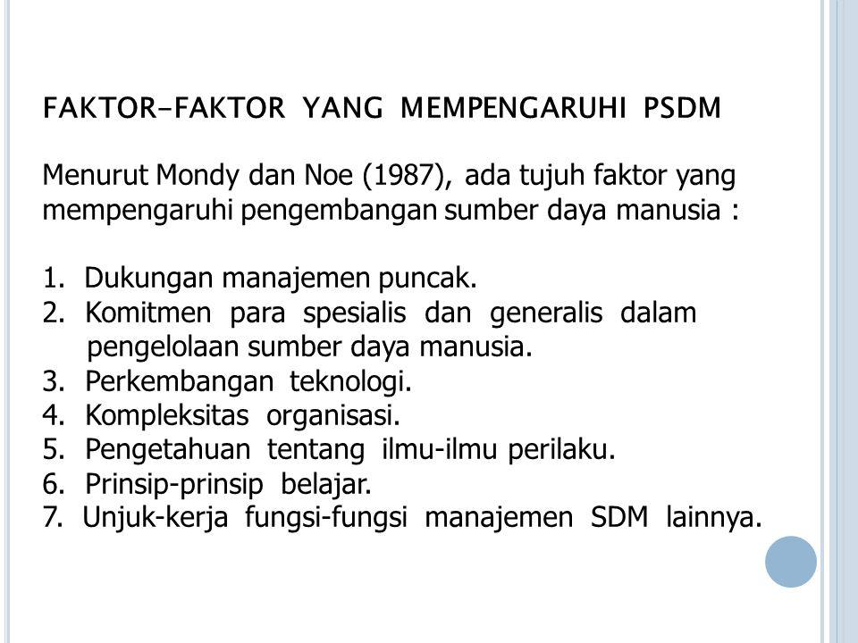 FAKTOR-FAKTOR YANG MEMPENGARUHI PSDM Menurut Mondy dan Noe (1987), ada tujuh faktor yang mempengaruhi pengembangan sumber daya manusia : 1. Dukungan m