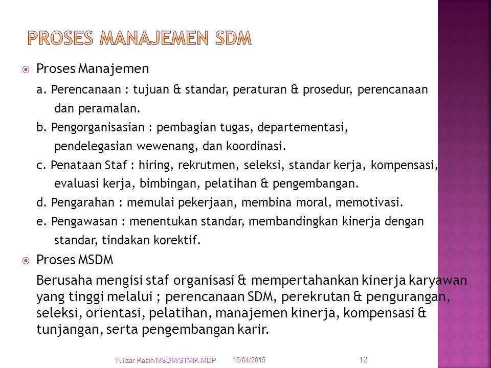  Proses Manajemen a. Perencanaan : tujuan & standar, peraturan & prosedur, perencanaan dan peramalan. b. Pengorganisasian : pembagian tugas, departem