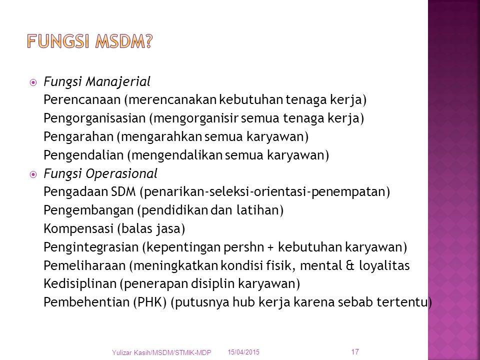  Fungsi Manajerial Perencanaan (merencanakan kebutuhan tenaga kerja) Pengorganisasian (mengorganisir semua tenaga kerja) Pengarahan (mengarahkan semu