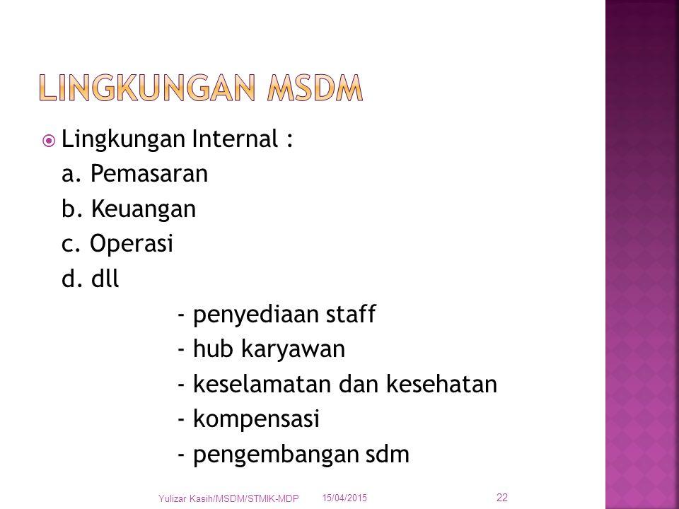  Lingkungan Internal : a. Pemasaran b. Keuangan c. Operasi d. dll - penyediaan staff - hub karyawan - keselamatan dan kesehatan - kompensasi - pengem