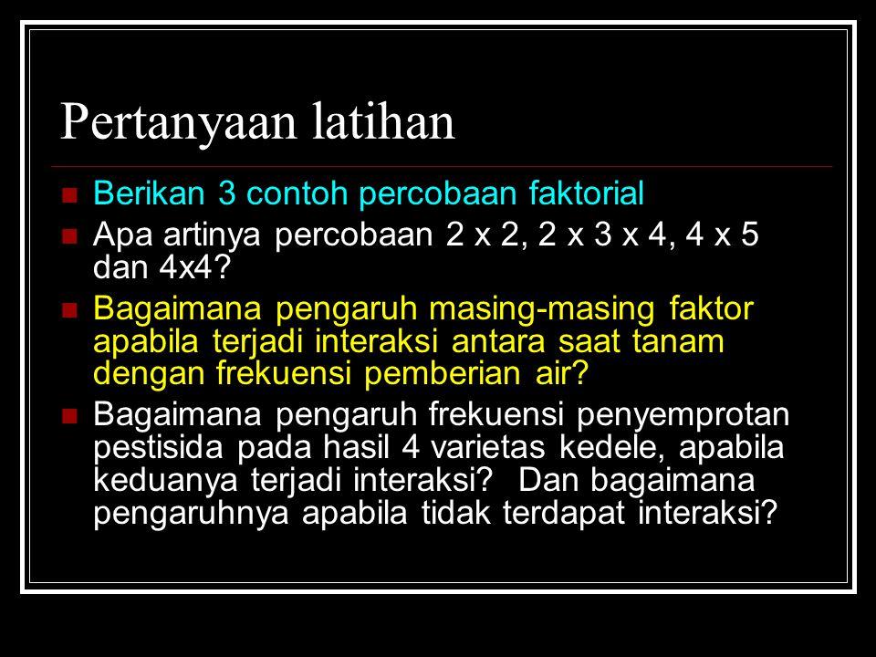 Pertanyaan latihan Berikan 3 contoh percobaan faktorial Apa artinya percobaan 2 x 2, 2 x 3 x 4, 4 x 5 dan 4x4? Bagaimana pengaruh masing-masing faktor