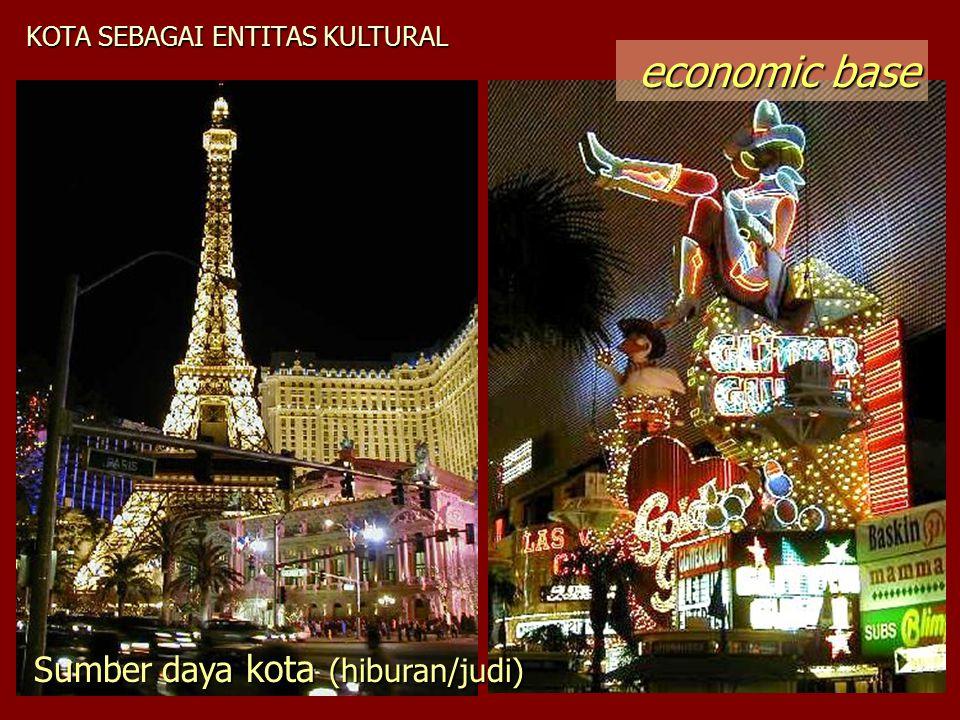 KOTA SEBAGAI ENTITAS KULTURAL economic base Sumber daya kota (hiburan/judi)