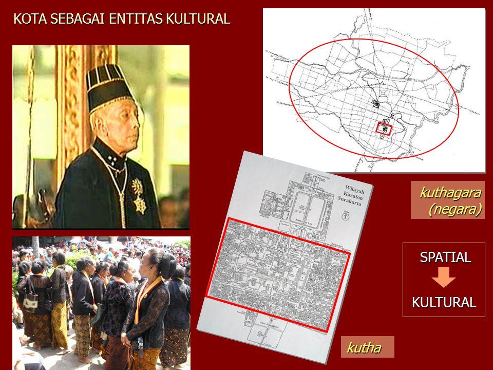 KOTA SEBAGAI ENTITAS KULTURAL kutha kuthagara(negara) SPATIAL KULTURAL