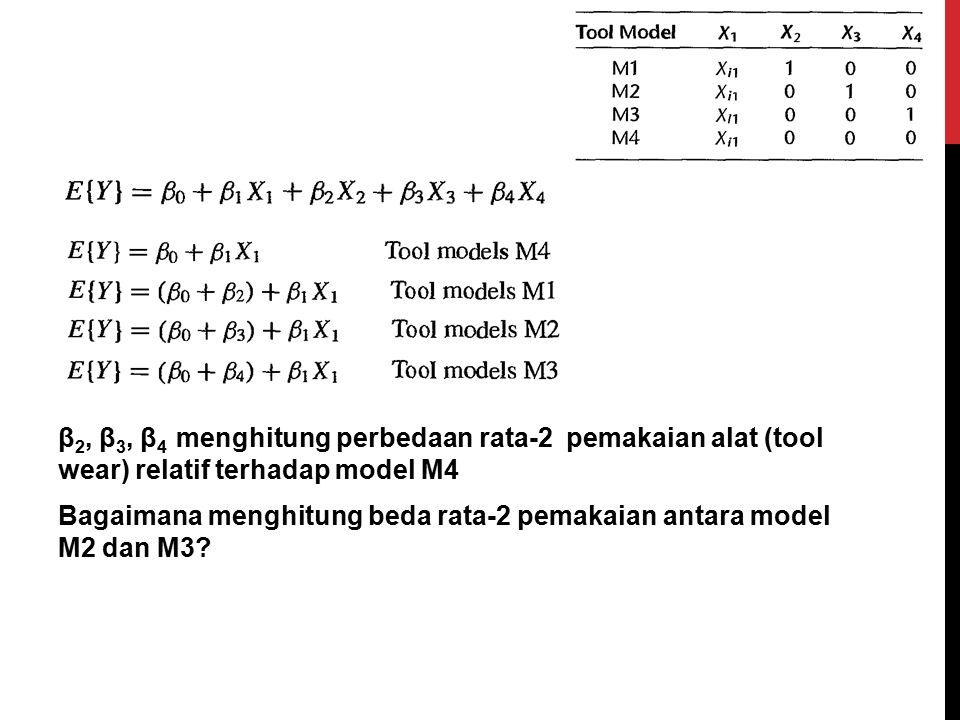 β 2, β 3, β 4 menghitung perbedaan rata-2 pemakaian alat (tool wear) relatif terhadap model M4 Bagaimana menghitung beda rata-2 pemakaian antara model