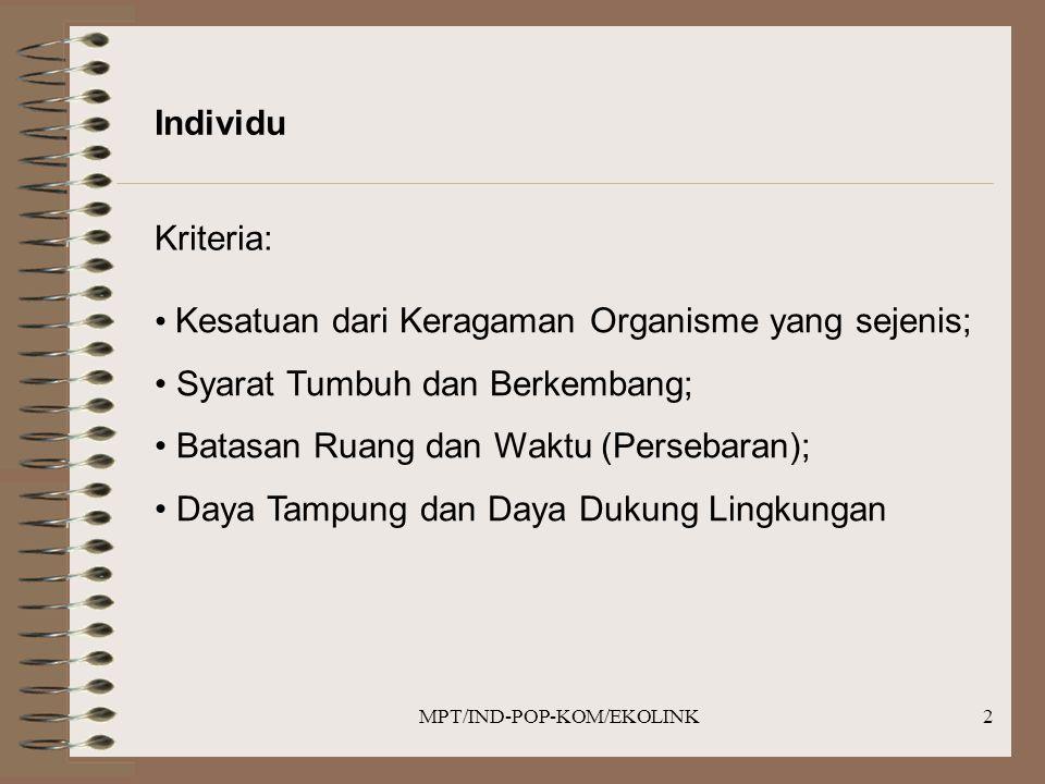 MPT/IND-POP-KOM/EKOLINK2 Individu Kriteria: Kesatuan dari Keragaman Organisme yang sejenis; Syarat Tumbuh dan Berkembang; Batasan Ruang dan Waktu (Persebaran); Daya Tampung dan Daya Dukung Lingkungan